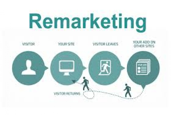 create your ReMarketing Campaign and Ads