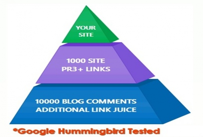 make link pyramid 1000 PR3 PR8 profiles and 10k blog comments