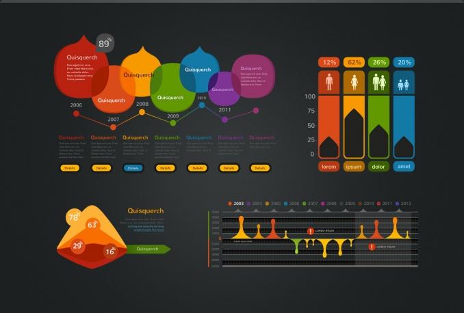 design stunning High Quality Infographic