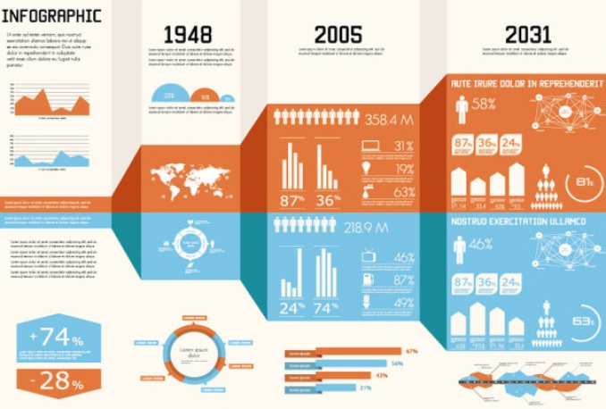 do an EYECATCHING infographic