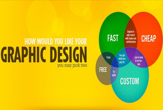 design a professional web banner add header and cover image