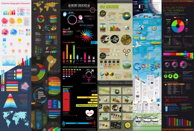 design Super Creative Beautiful Infographic