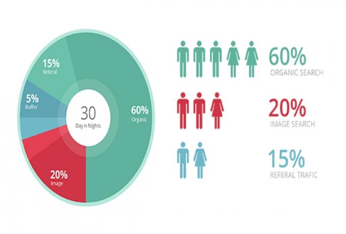 design Creative infographics
