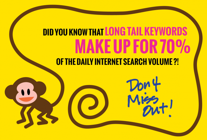 find You Profitable Long Tail Keywords With Low Competition