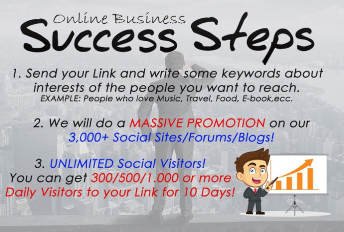 promote Your Website or Any Link on 3,000 Forums and Blogs to Social People