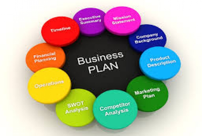 create an exclusive business Plan