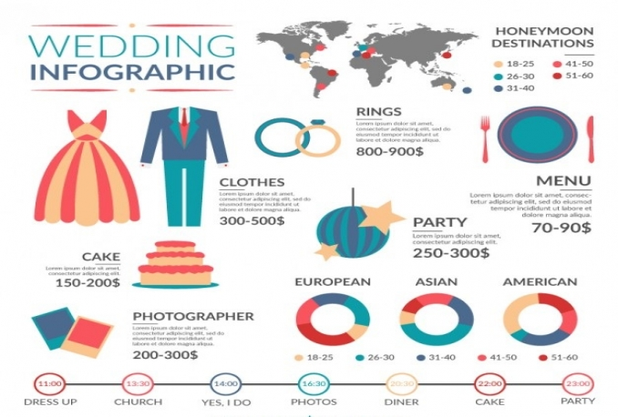 create Mind Blowing Infographic