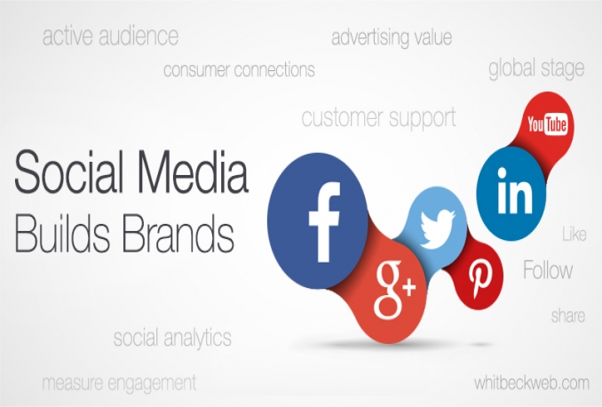 promote you on high web and social marketing