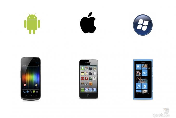 make innovative iOS,Android,Web application
