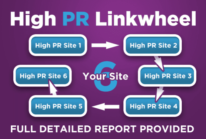 manually create Real High Pr Linkwheel On PR9 to PR7 Authority Sites