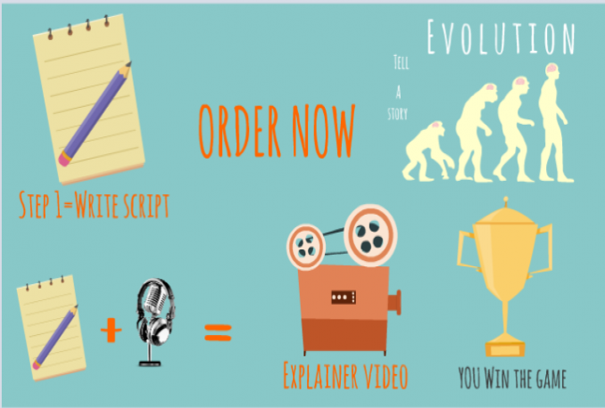create inbound Explainer video or sale video