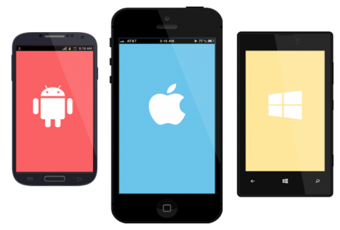 convert your idea into android, and iPhone and web app