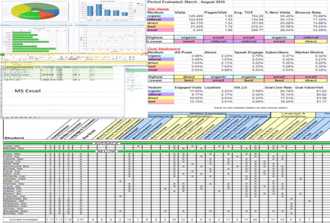 do whatever you need in excel