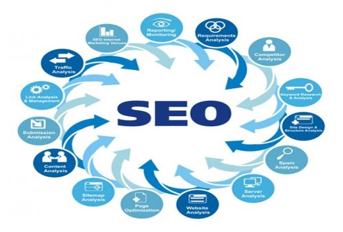Low OBL Best ,blog Comments, Backlinks,to Website