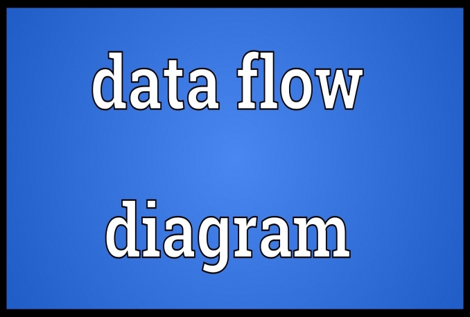 do flow charts,er,dfd and figures within 24 hours