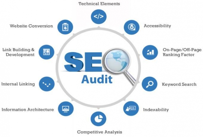 audit your website and give you SEO action plan