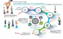 create very professional info graphics