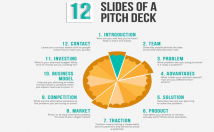 create a winning Pitch Deck for Investors in 24hrs